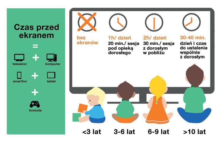 Dbajmy o bezpieczeństwo dzieci w sieci